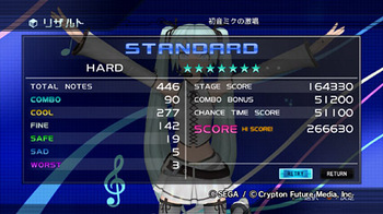 Mksandt2_score_001